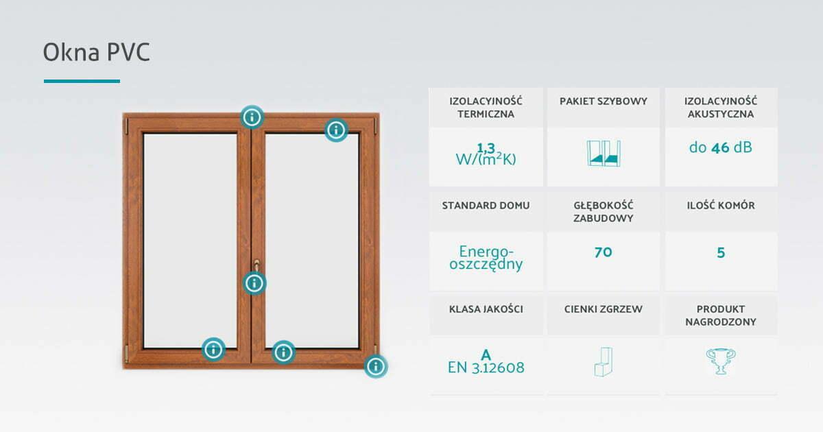 Zwiększenie izolacyjności okien